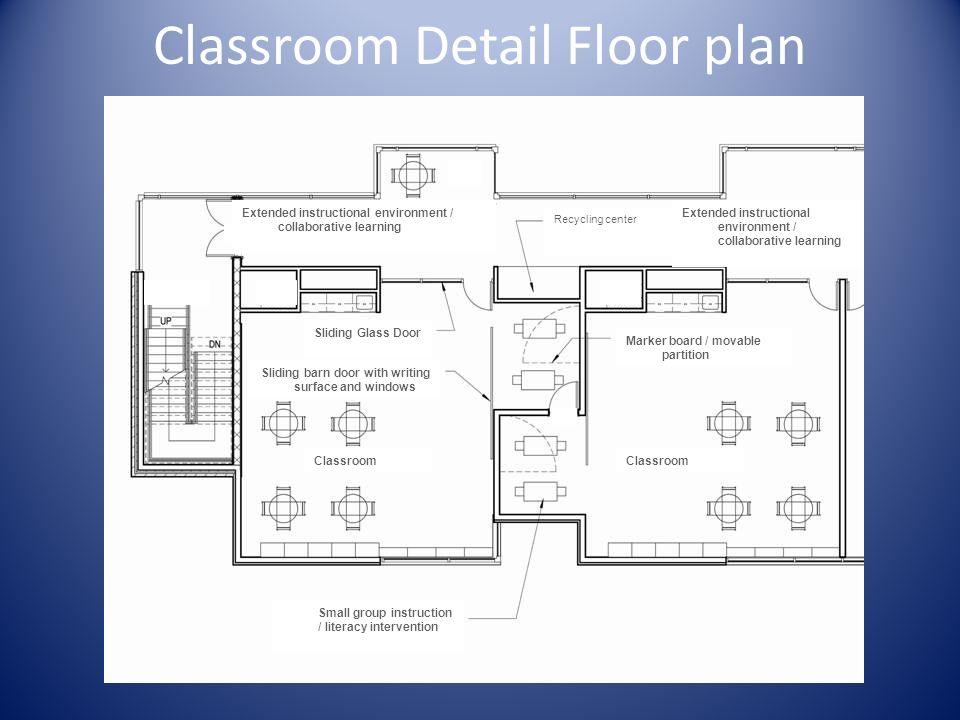 Classroom Detail Floor plan