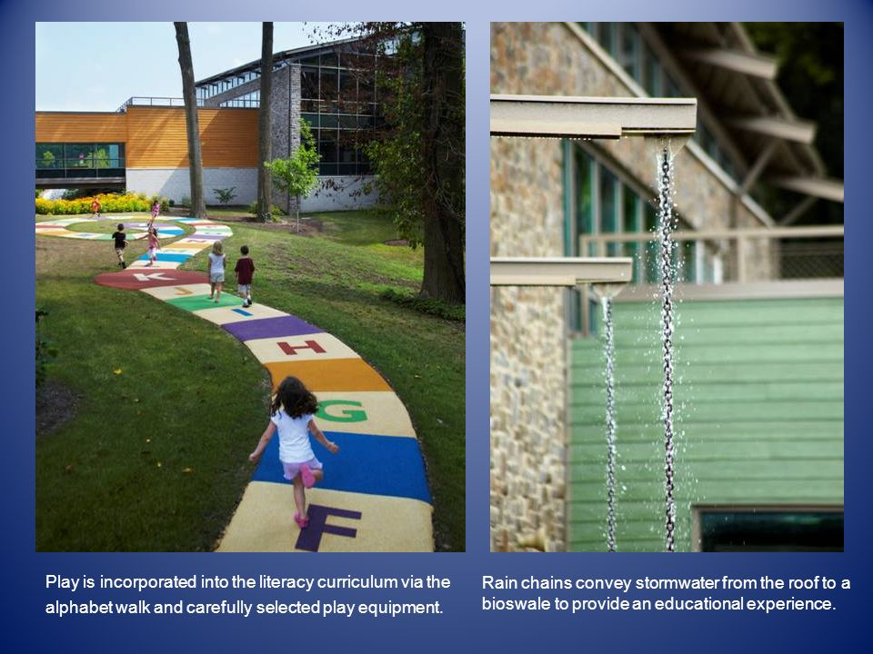 Play is incorporated into the literacy curriculum via the alphabet walk and carefully selected play equipment.