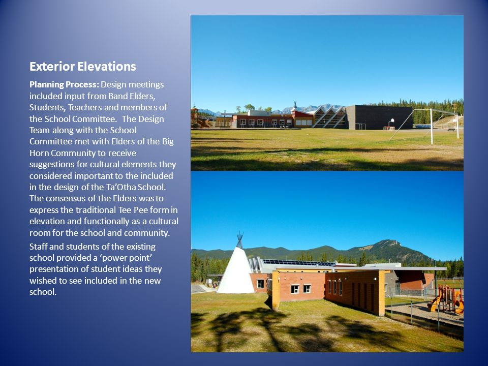 IMAGE Exterior Elevations