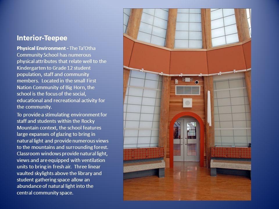 Interior-Teepee