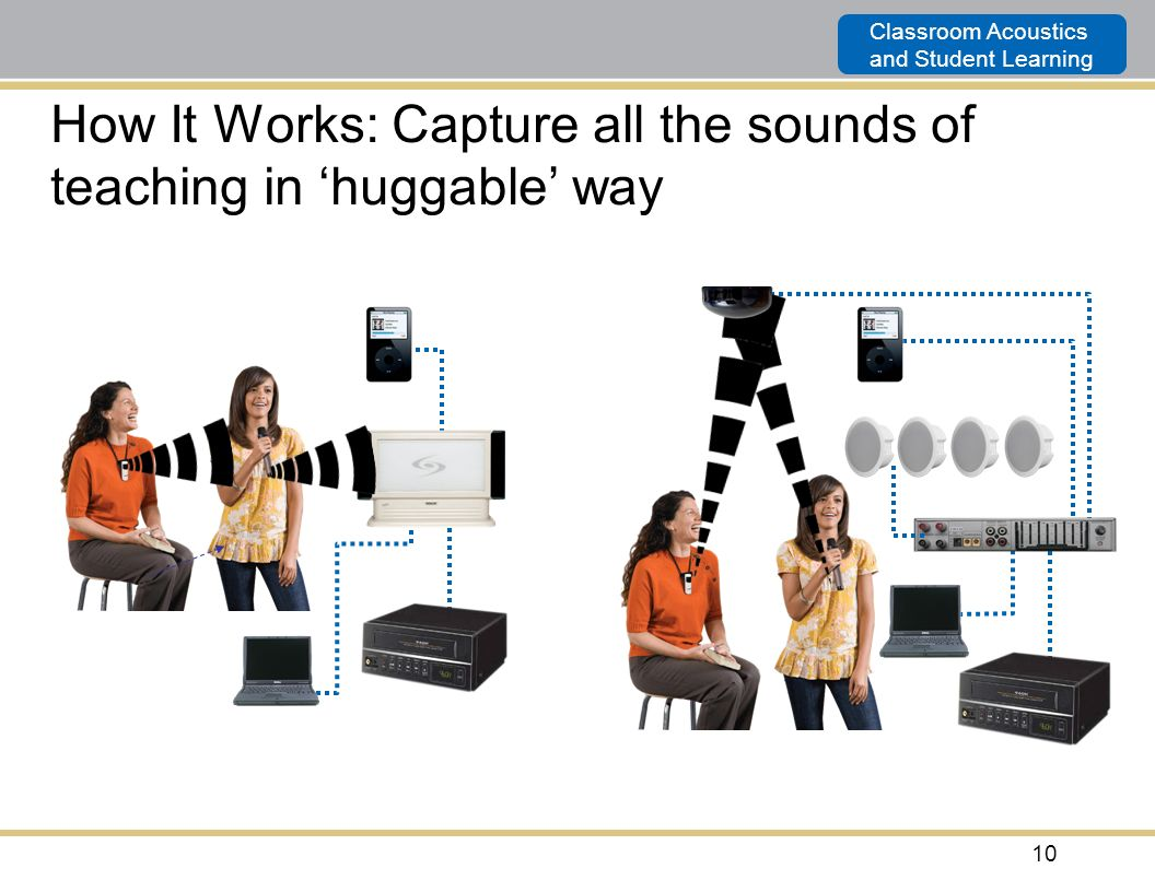 How It Works: Capture all the sounds of teaching in 'huggable' way