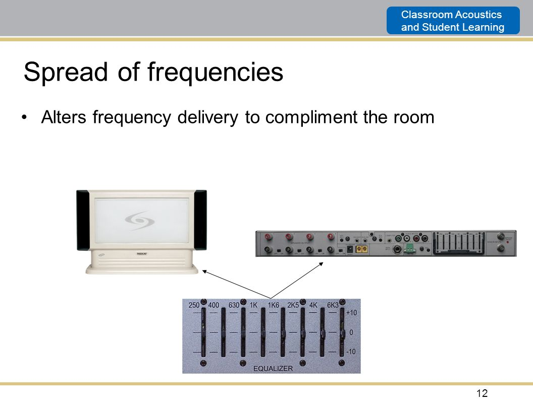 Spread of frequencies Alters frequency delivery to compliment the room