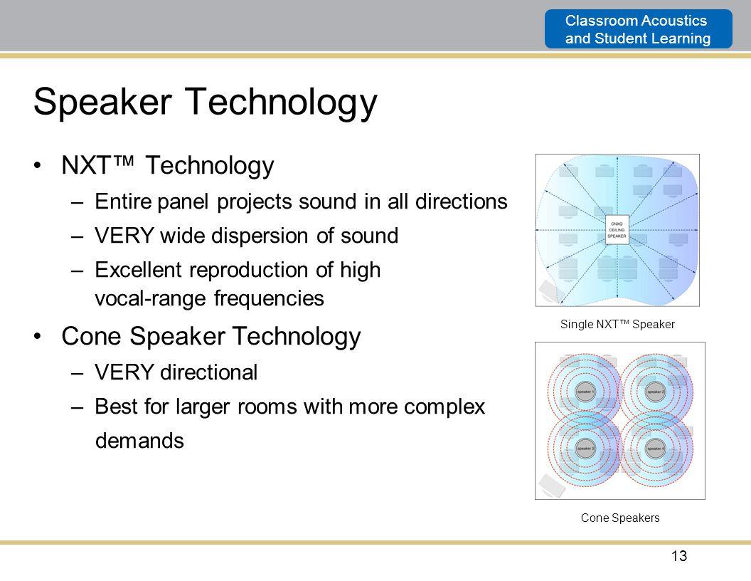 Speaker Technology NXT™ Technology Cone Speaker Technology