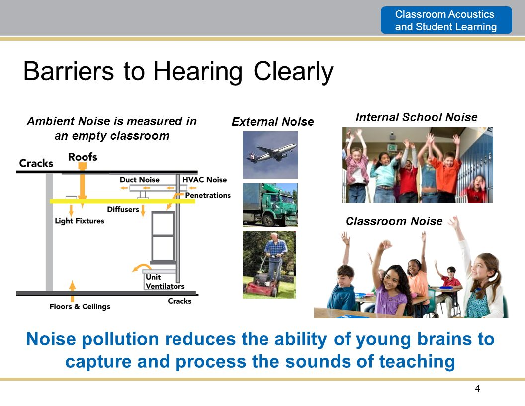 Barriers to Hearing Clearly