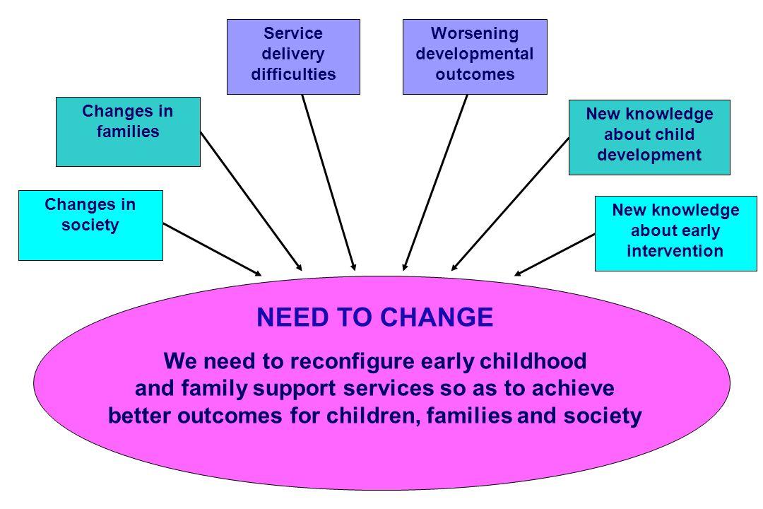 NEED TO CHANGE We need to reconfigure early childhood