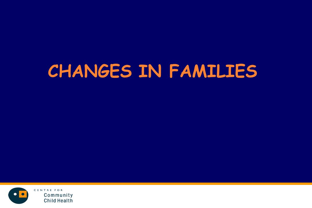 CHANGES IN FAMILIES Changes in families….