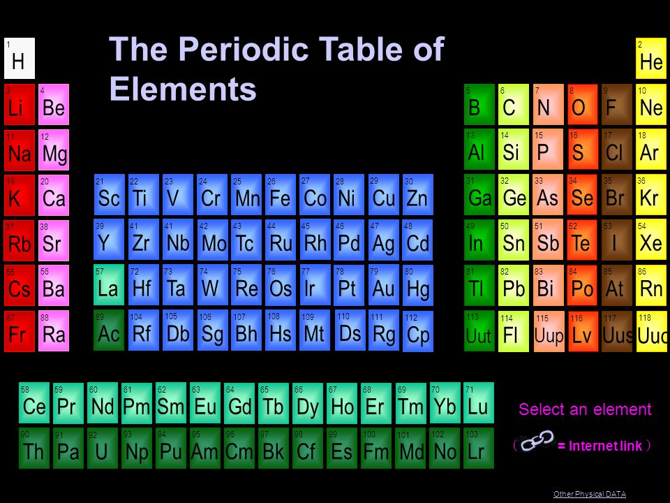 Honors chemistry unit 2 matter and energy ppt video for Table of elements 85