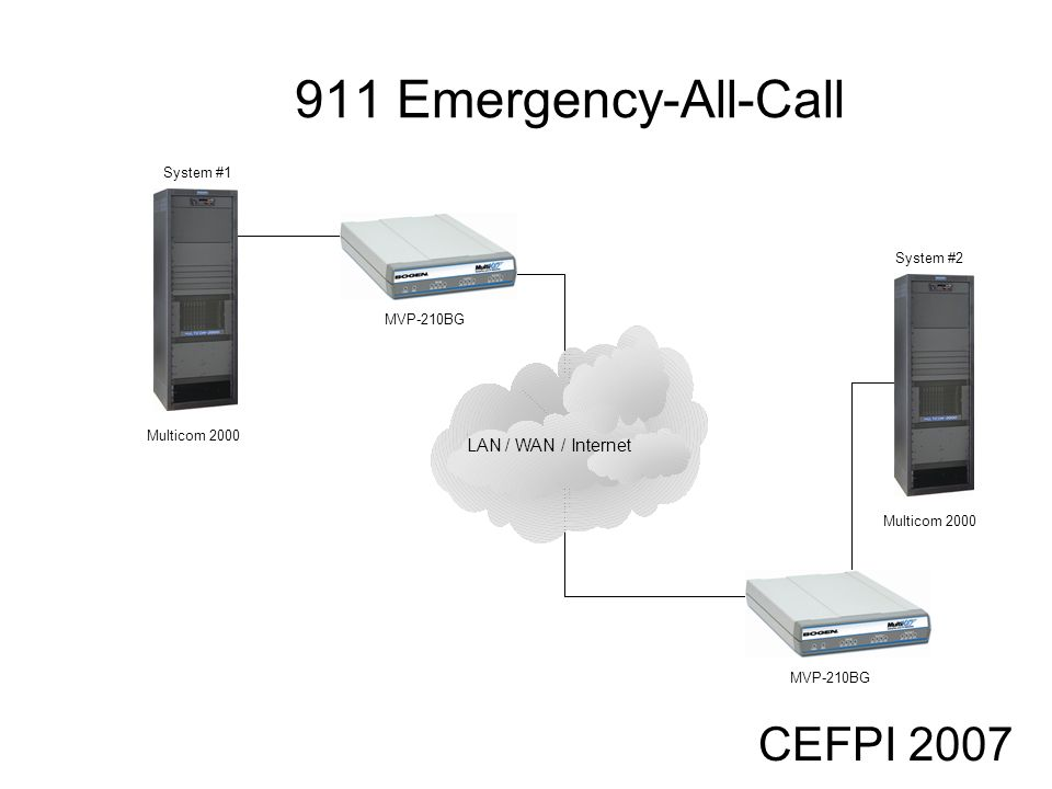 911 Emergency-All-Call CEFPI 2007 LAN / WAN / Internet System #1