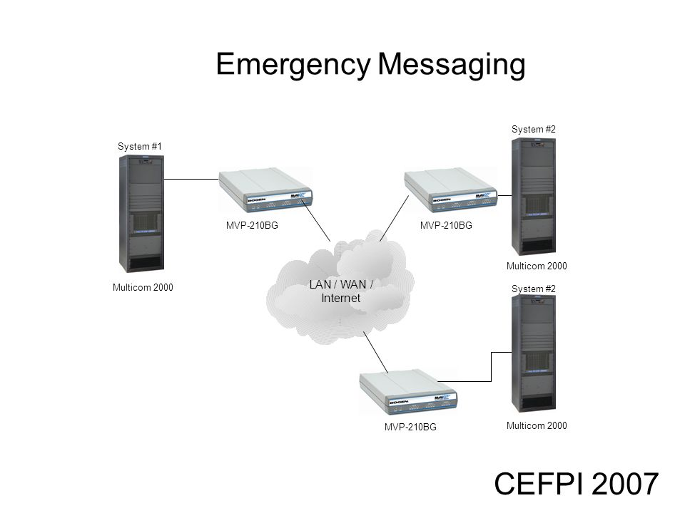 Emergency Messaging CEFPI 2007 LAN / WAN / Internet System #2