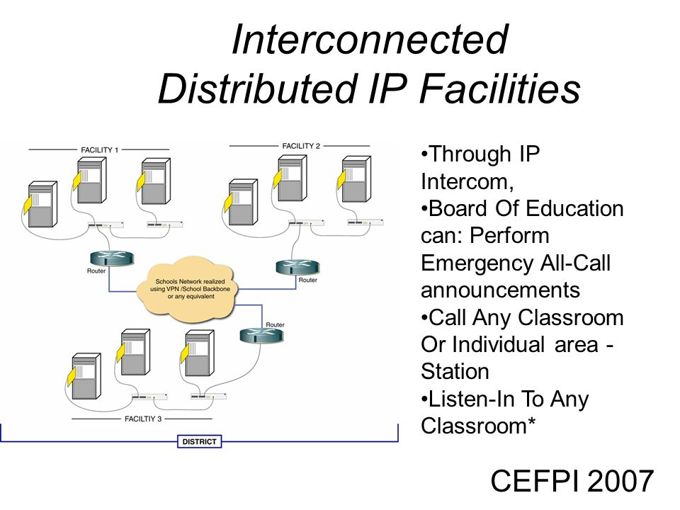 Interconnected Distributed IP Facilities
