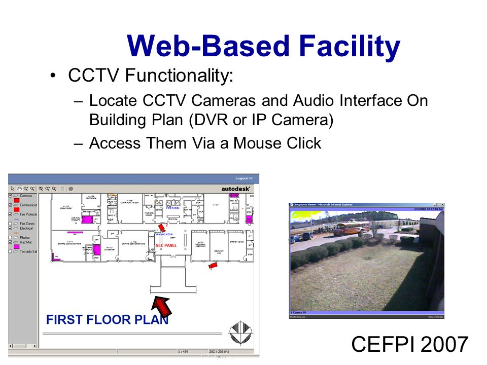 Web-Based Facility CEFPI 2007 CCTV Functionality: