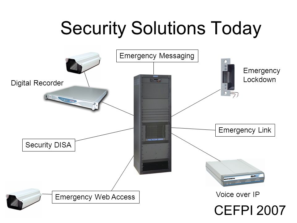 Security Solutions Today