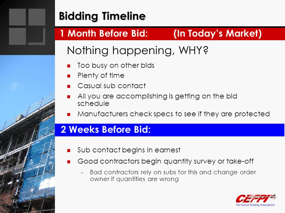 Bidding Timeline Nothing happening, WHY