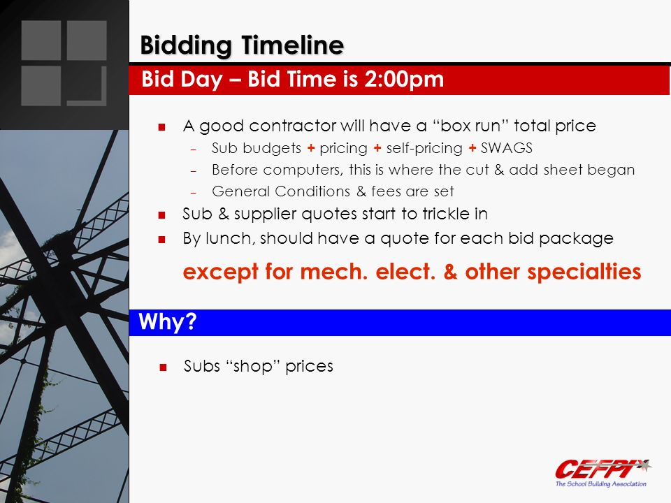 Bidding Timeline Bid Day – Bid Time is 2:00pm Why
