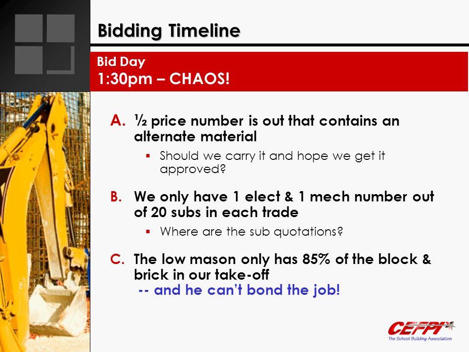 Bidding Timeline 1:30pm – CHAOS!
