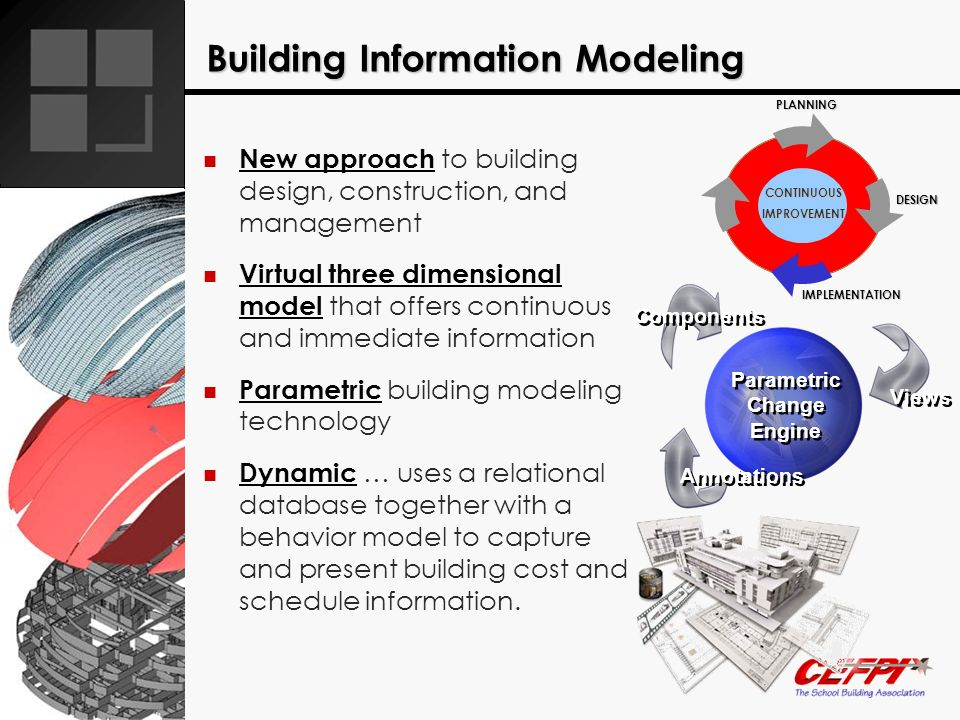 Building Information Modeling