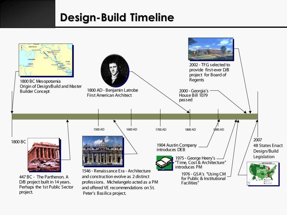 Design-Build Timeline