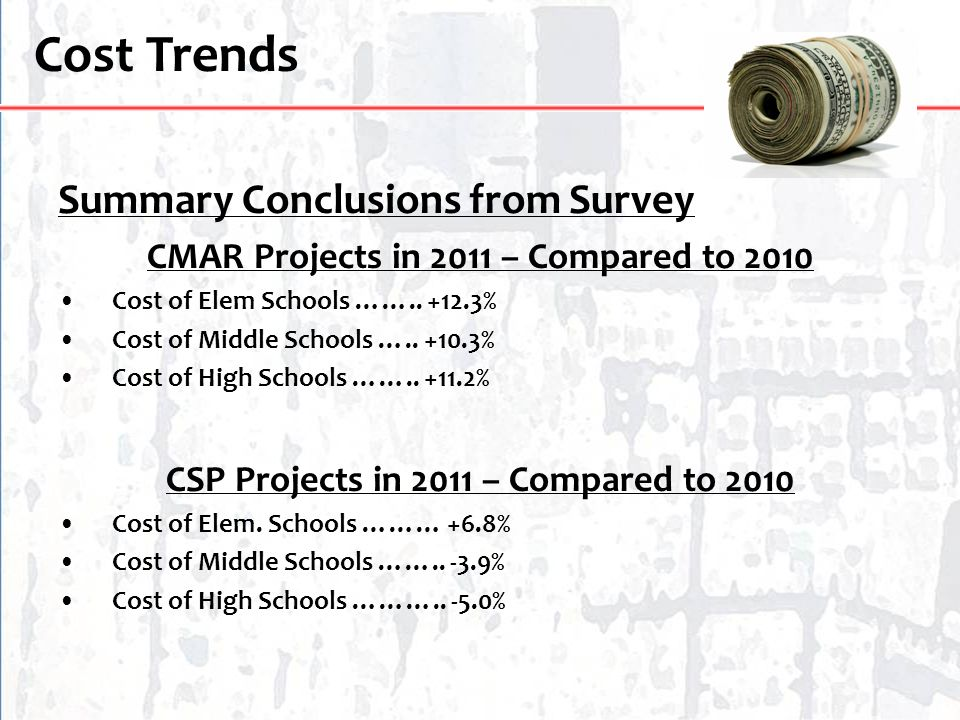 Cost Trends Summary Conclusions from Survey