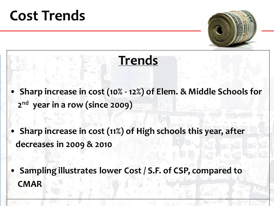 Cost Trends Trends. Sharp increase in cost (10% - 12%) of Elem. & Middle Schools for. 2nd year in a row (since 2009)