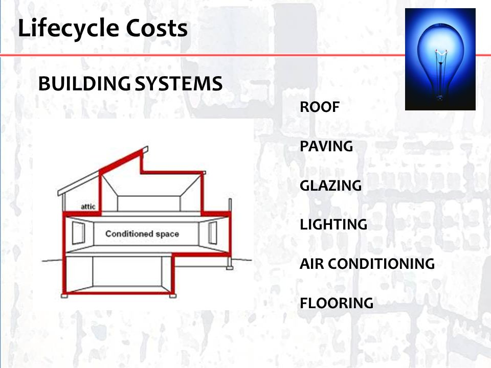 Lifecycle Costs BUILDING SYSTEMS ROOF PAVING GLAZING LIGHTING