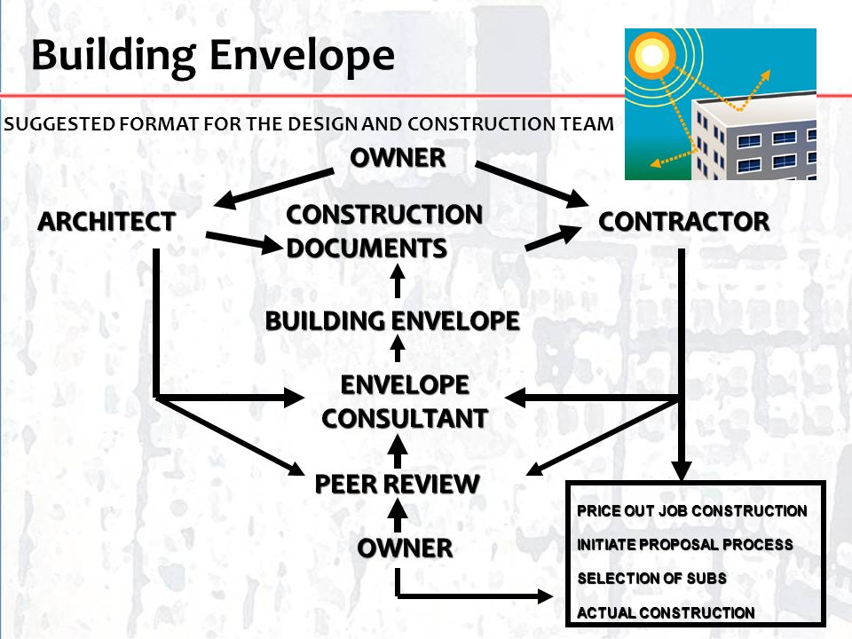 SUGGESTED FORMAT FOR THE DESIGN AND CONSTRUCTION TEAM