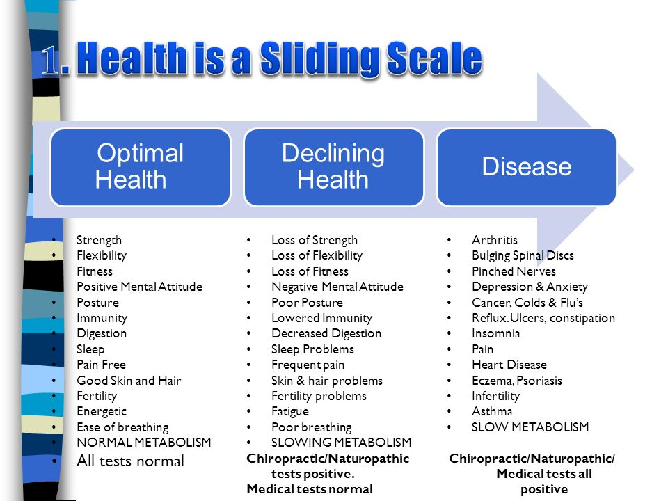 1. Health is a Sliding Scale