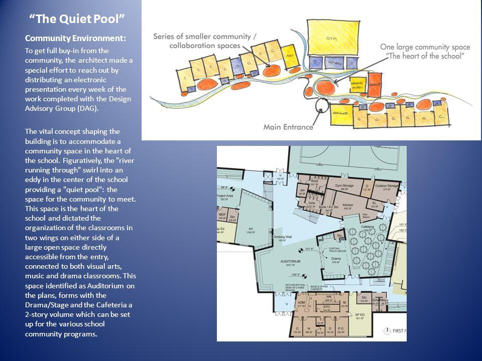 The Quiet Pool Community Environment: