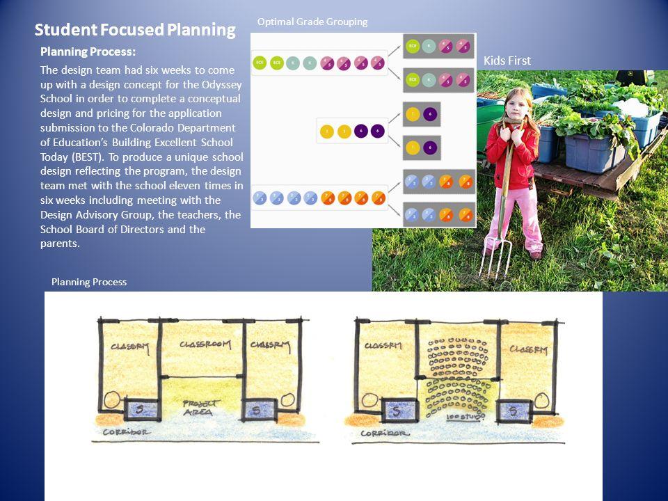 Student Focused Planning