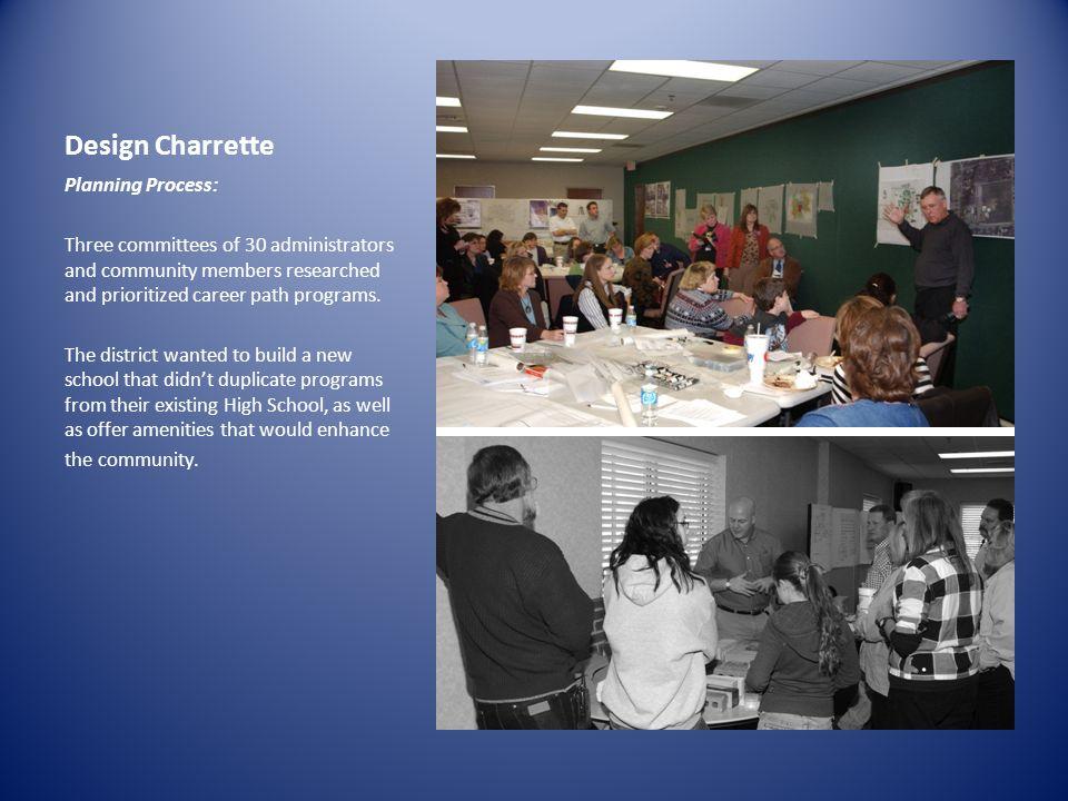 Design Charrette Planning Process:
