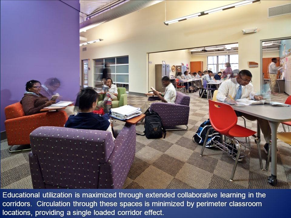 Educational utilization is maximized through extended collaborative learning in the corridors.