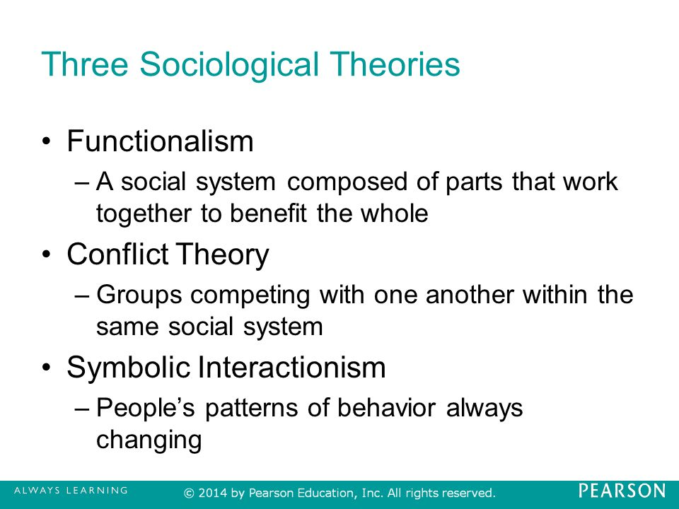 Urban sociological theories