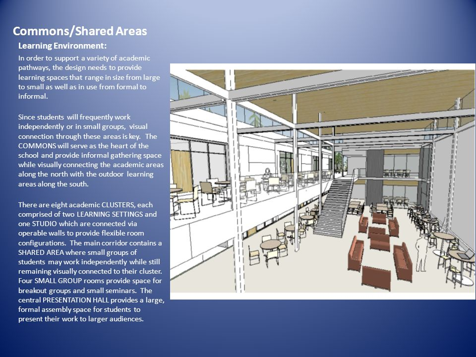 Commons/Shared Areas Learning Environment: