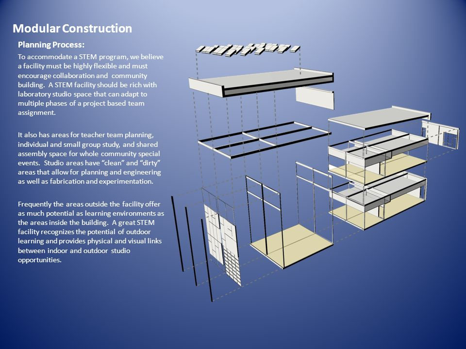 Modular Construction Planning Process: