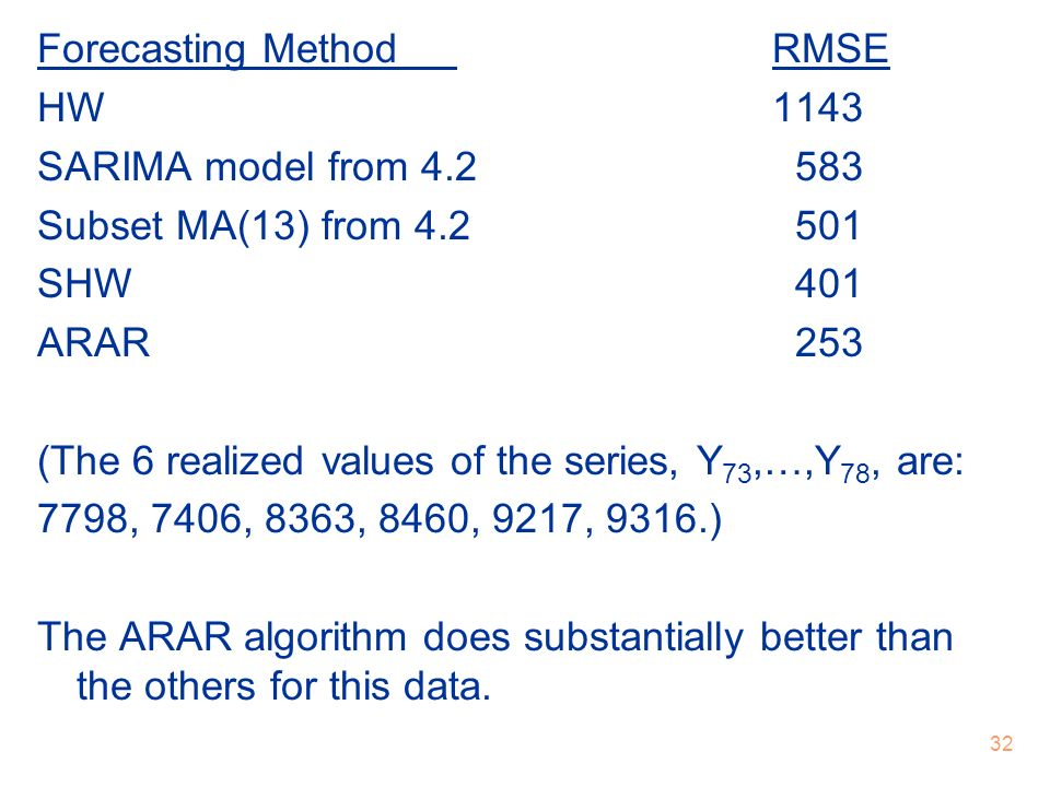 Forecasting Method RMSE