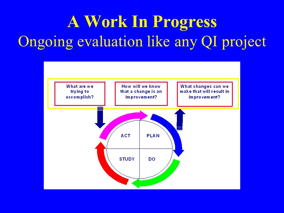 A Work In Progress Ongoing evaluation like any QI project