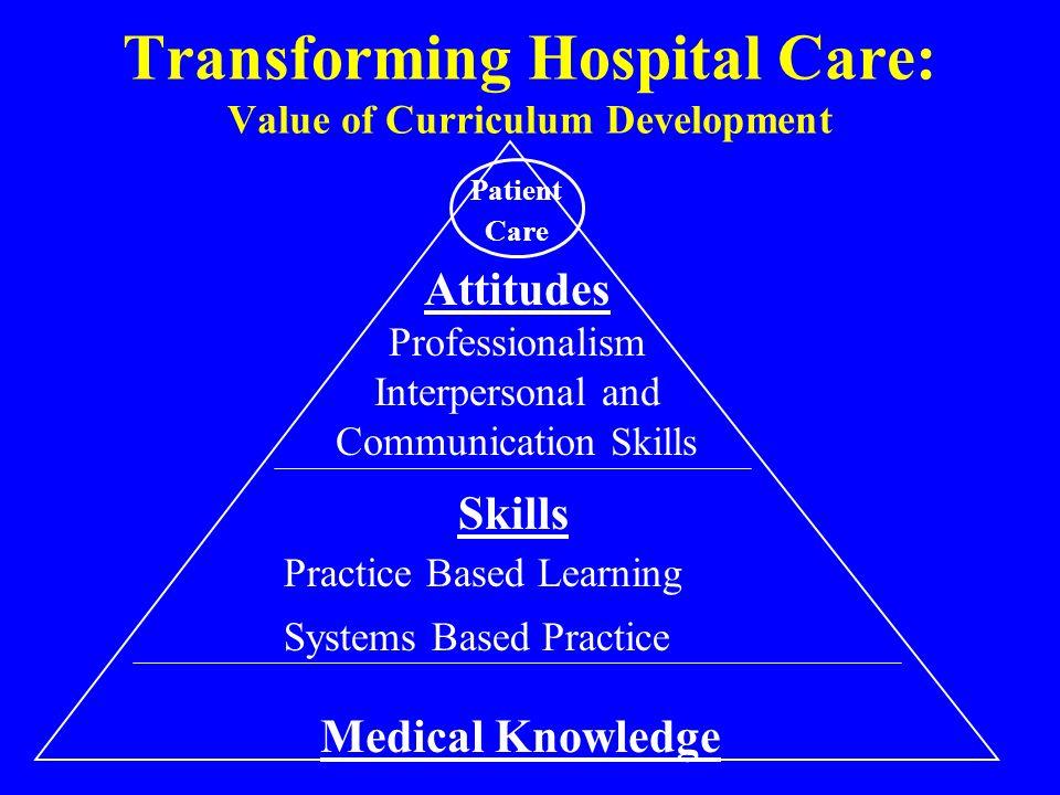 Transforming Hospital Care: Value of Curriculum Development
