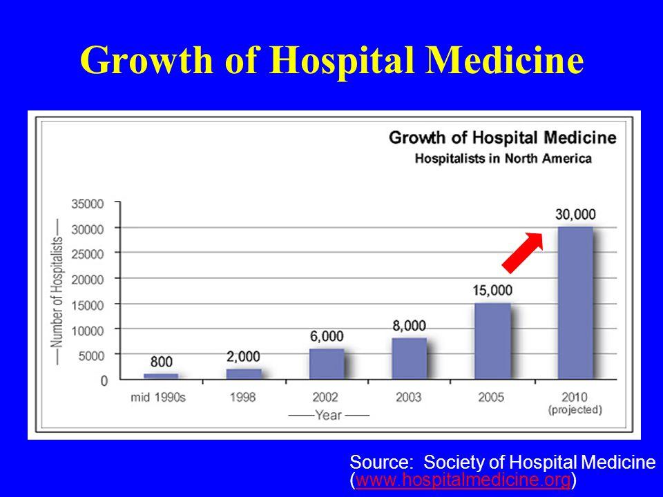 Growth of Hospital Medicine