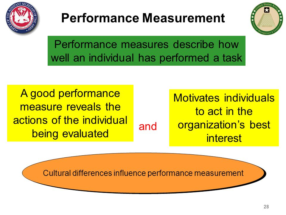 measuring and interpreting individual differences Individual differences in educational performance are strongly related to differences in intelligence, a major focus of individual-differences research 'intelligence' has multiple meanings—so many in fact, that one of the most prominent researchers in the area has argued that the term should be abandoned ( jensen, 1998 .