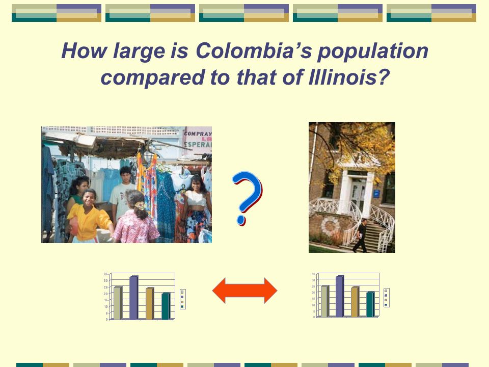 How large is Colombia's population compared to that of Illinois