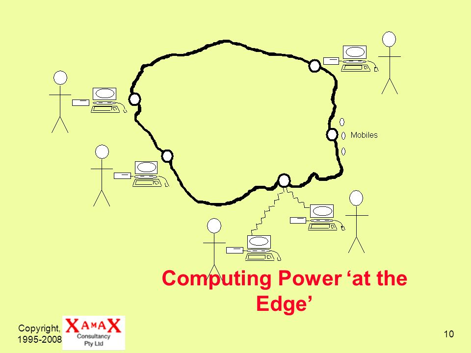 Computing Power 'at the Edge'