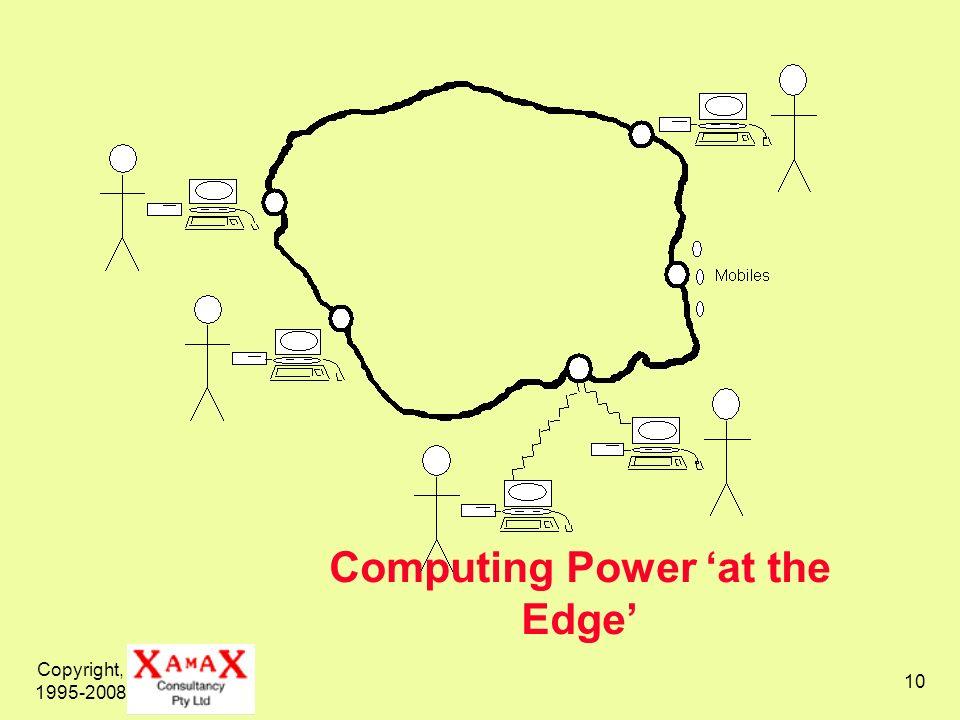 Computing Power 'at the Edge'