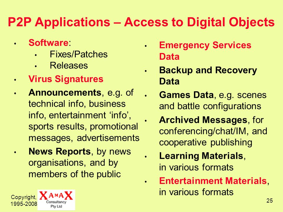 P2P Applications – Access to Digital Objects
