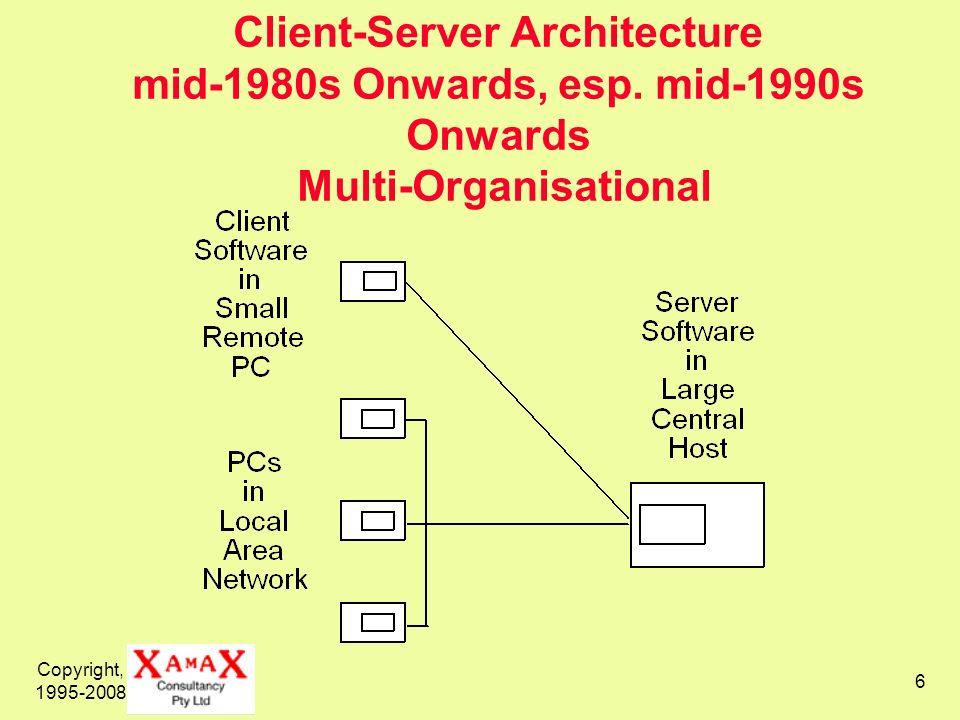 Client-Server Architecture mid-1980s Onwards, esp