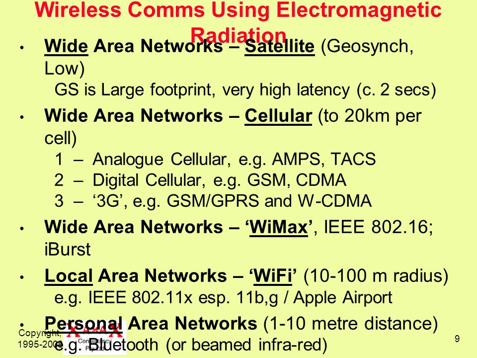 Wireless Comms Using Electromagnetic Radiation