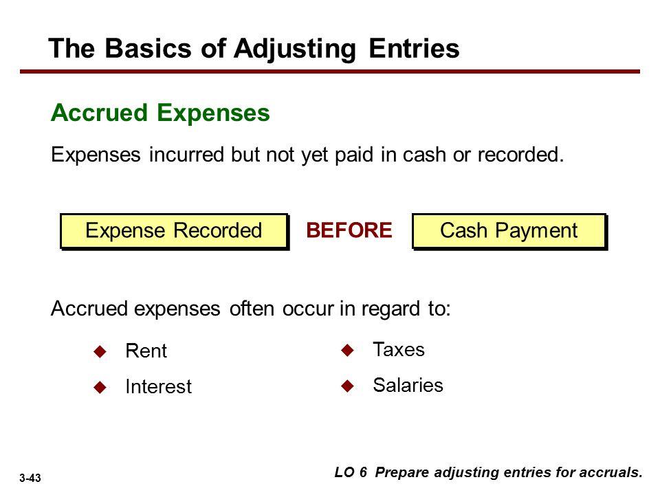 how to make adjusting entries for interest