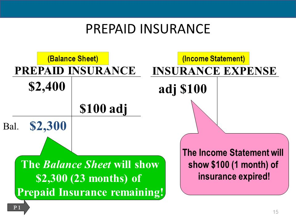 prepaid expenses journal entry pdf