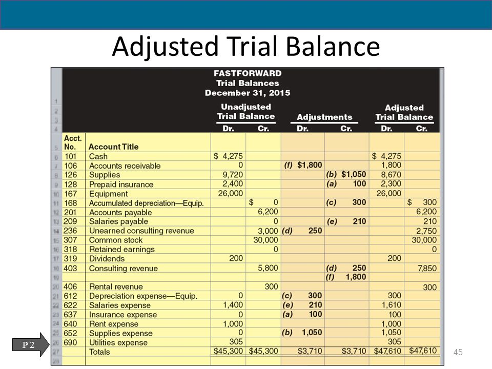 preparing income statement from trial balance pdf