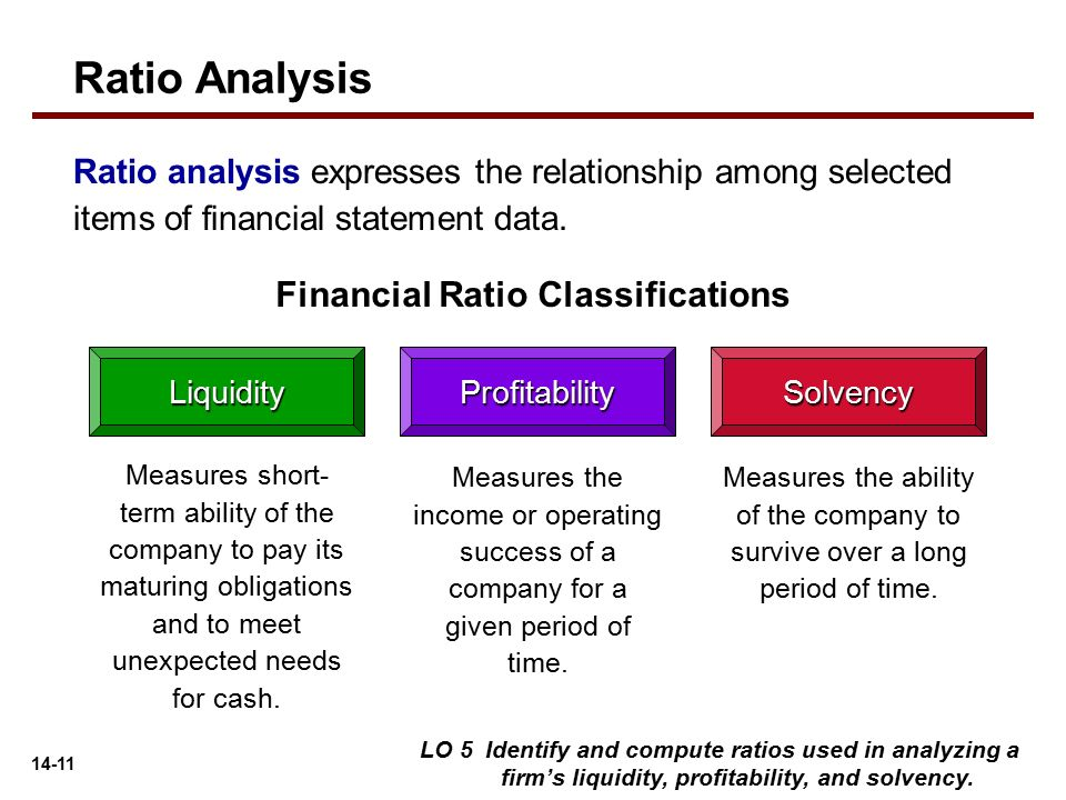 analysing the profitability and liquidity of Liquidity ratios greater than 1  potential creditors use this ratio as a measure of a company's liquidity and how  liquidity ratios profitability.