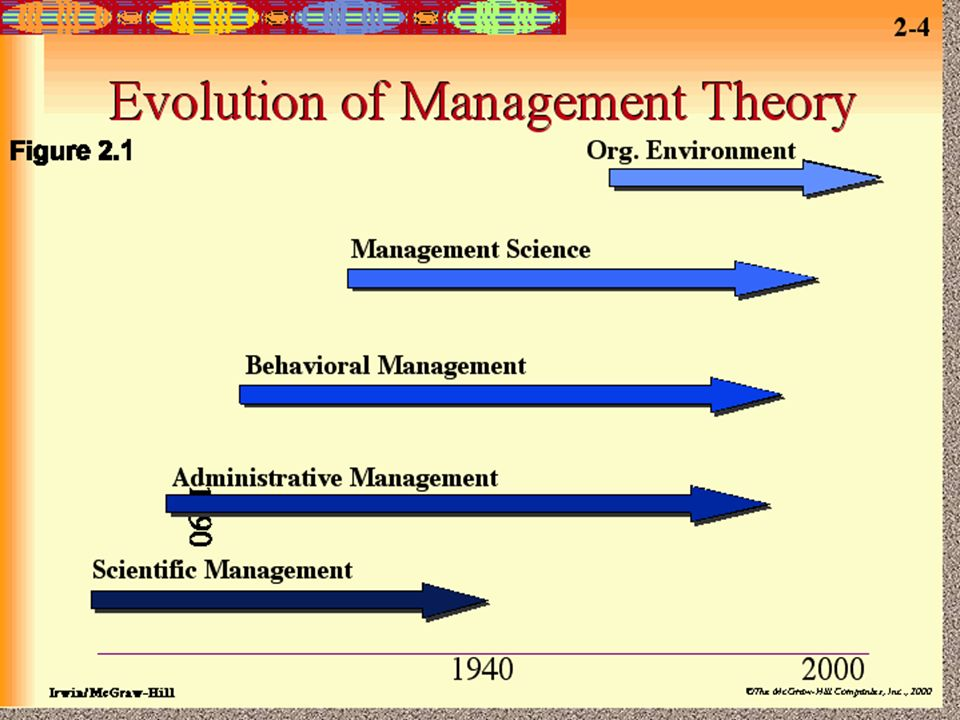 classical school of management theory pdf