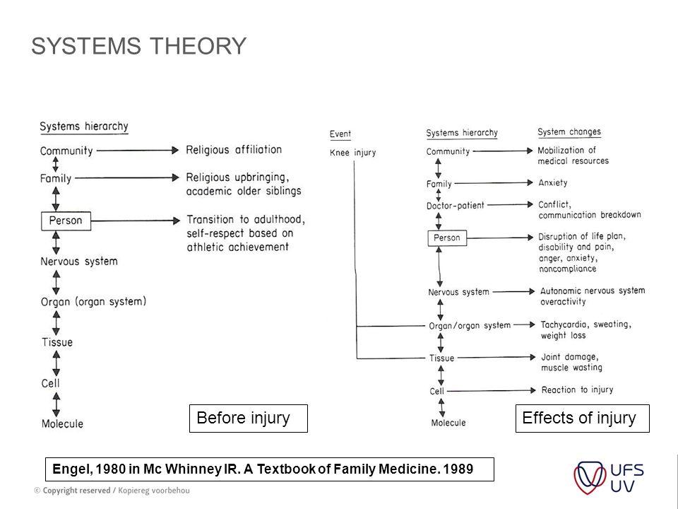brukner and khan clinical sports medicine pdf download